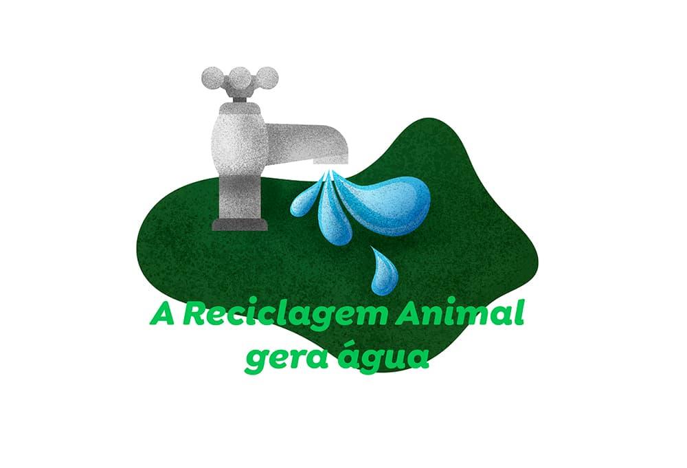 RECICLAGEM ANIMAL